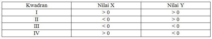 Kumpulan Rumus Matematika Smp Lengkap Kelas 7 8 9 Ilmusosial Id