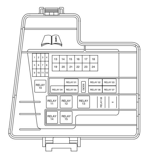 31 2003 Lincoln Navigator Fuse Box Diagram Wiring Diagram List