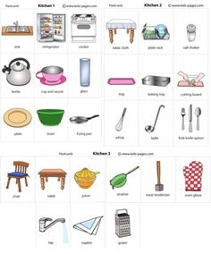 Get Inspired For Vocabulary Kitchen Utensils Names In English Photos