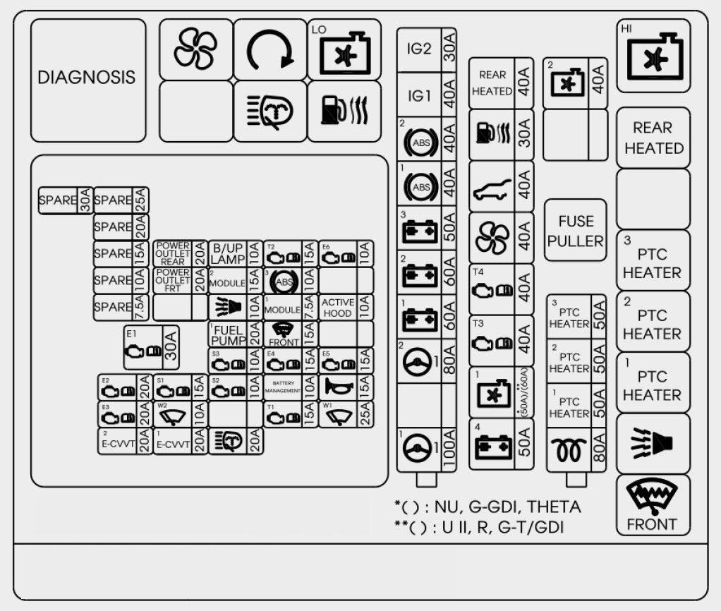 2006 Hyundai Tucson Fuse Diagram 93 F250 Engine Wire Harness Toyota Tps Yenpancane Jeanjaures37 Fr