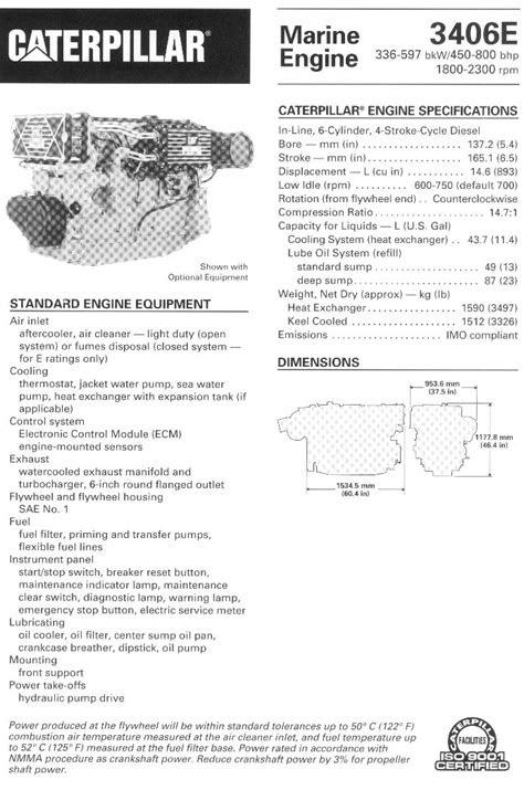 Find the best diesel engine, transmission and generator