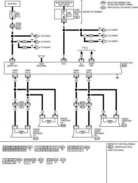 Diagram 2003 Nissan Altima Fuse Box Diagram For Audio Full Version Hd Quality For Audio Diagramgilet Heartzclub It