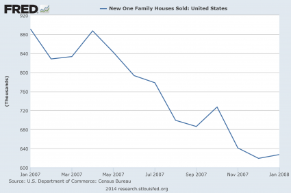 New Home Sales 2007