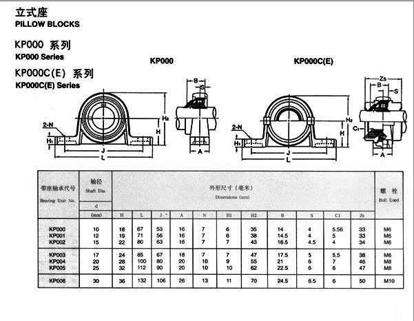 51 PILLOW BLOCK 3D CAD DOWNLOAD