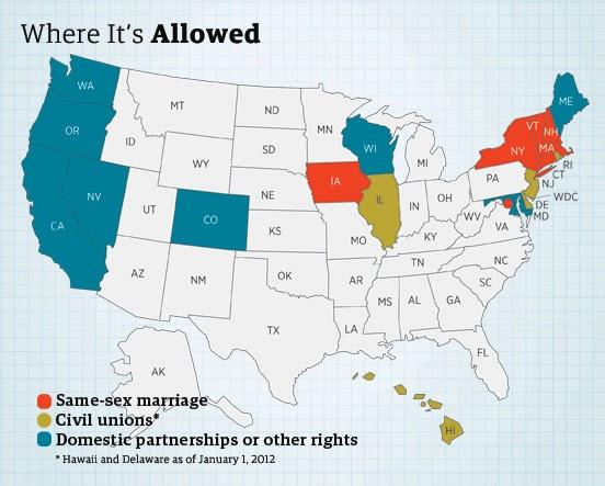 same sex civil union definition law in Thornton