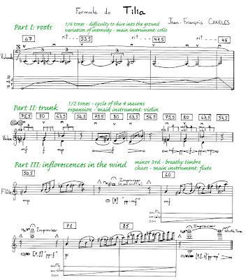 Tilia Musical Formula