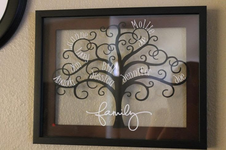 Personalised Family Tree Frames By Pamelaharris