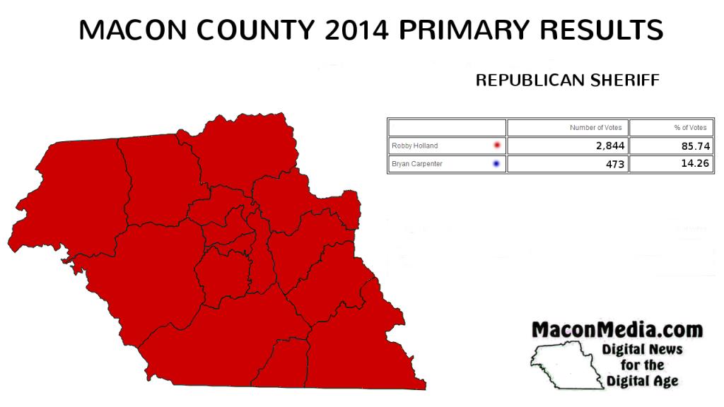 Macon County Republican Sheriff