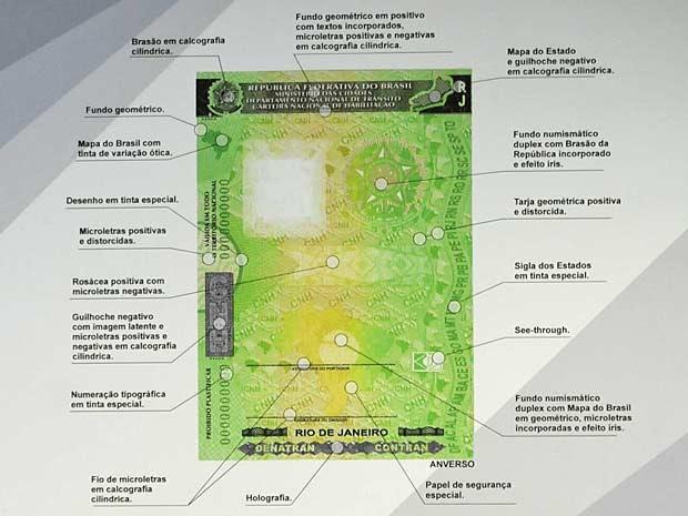 Novo modelo da carteira de habilitação, com elementos que reforçam a segurança do documento (Foto: José Cruz/Agência Brasil)