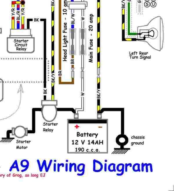 Diagram 2006 Klr 650 Wiring Diagram Full Version Hd Quality Wiring Diagram Blogxmanns Achatsenchine Fr