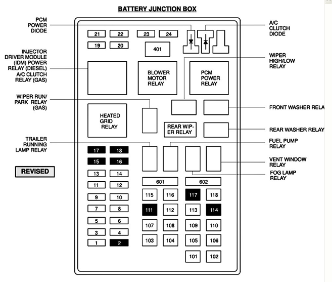 2000 Ford Excursion Fuse Box Wiring Diagram For Arctic Cat Jag 3000 For Wiring Diagram Schematics