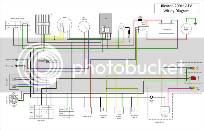 loncin 200cc atv wiring diagram 27 taotao ata 110 wiring diagram wiring diagram list  27 taotao ata 110 wiring diagram