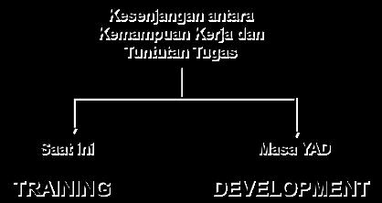 kesenjangan-antara-kemampuan-kerja