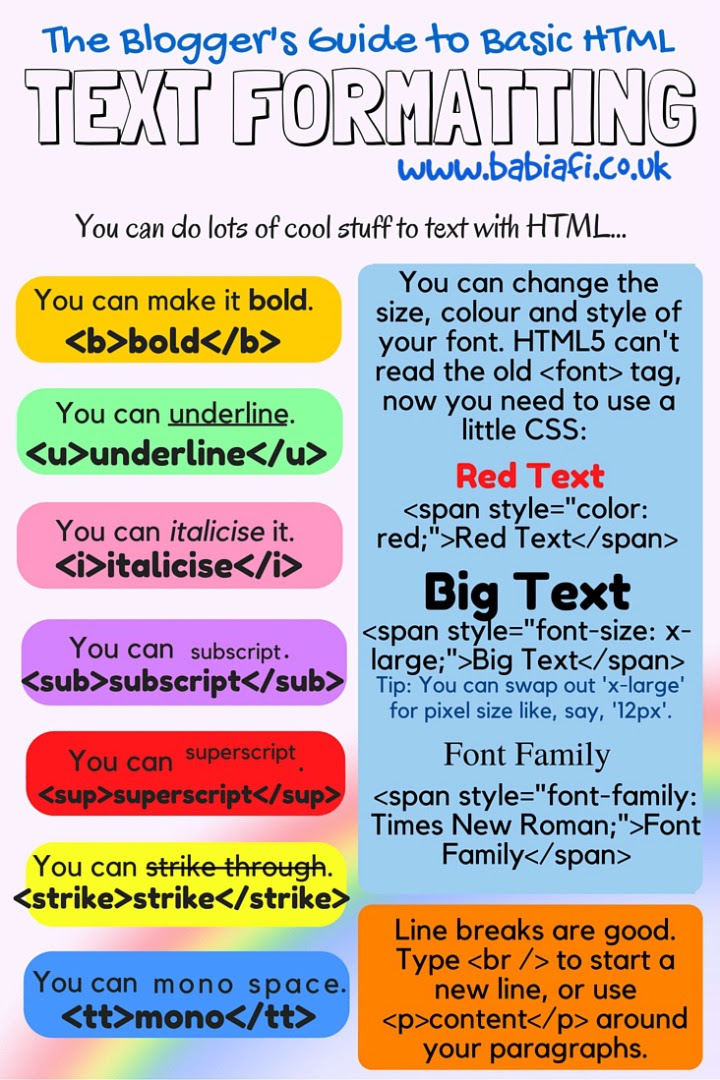Basic guide to text formatting with HTML