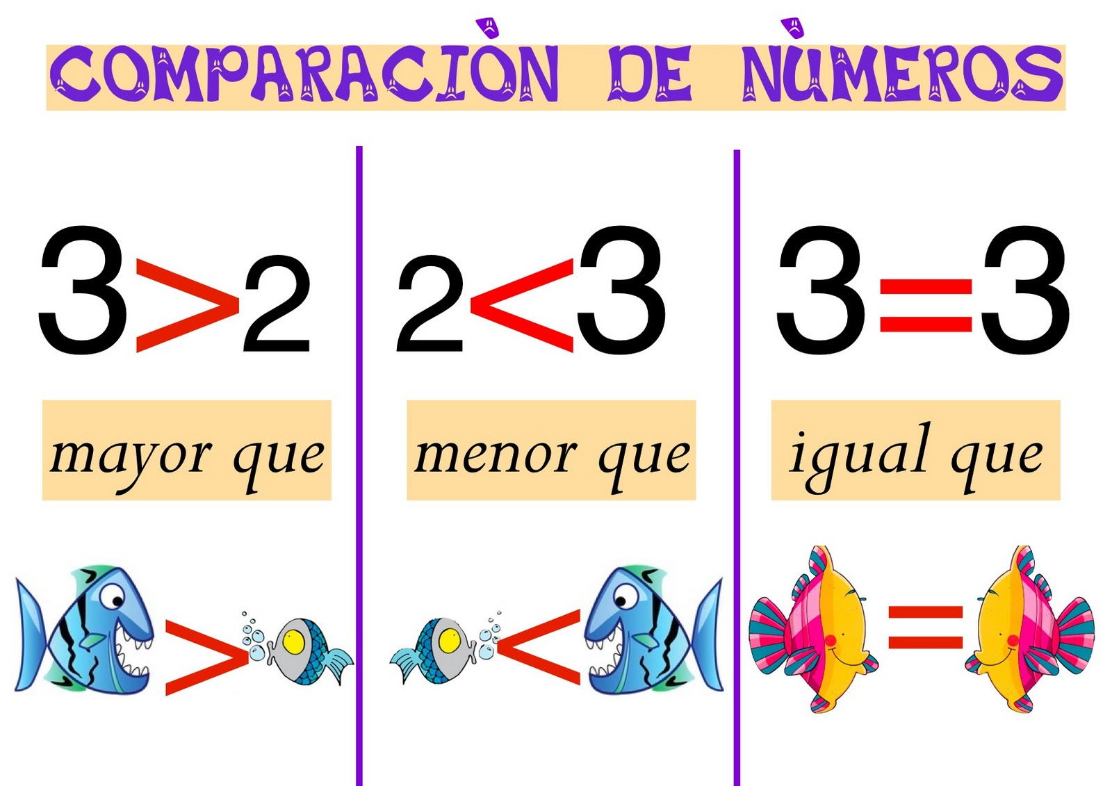 http://www.mundoprimaria.com/juegos-matematicas/juego-mayor-que-y-menor-que/?rnd=0.540813184343027