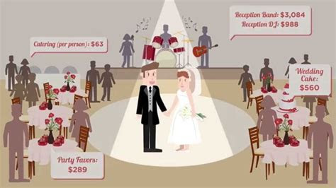 How Much Does a Wedding Cost?   YouTube