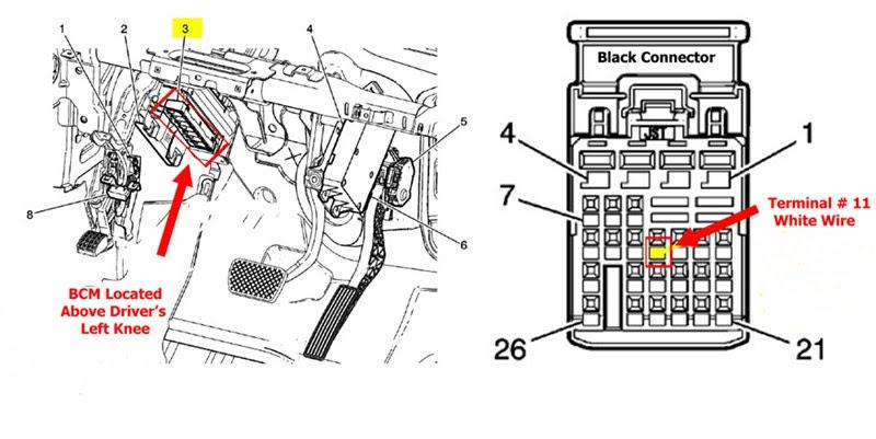 Diagram Gmc Terrain Wiring Diagram 2014 Full Version Hd Quality Diagram 2014 Diagramtanjab Tarantelluccia It