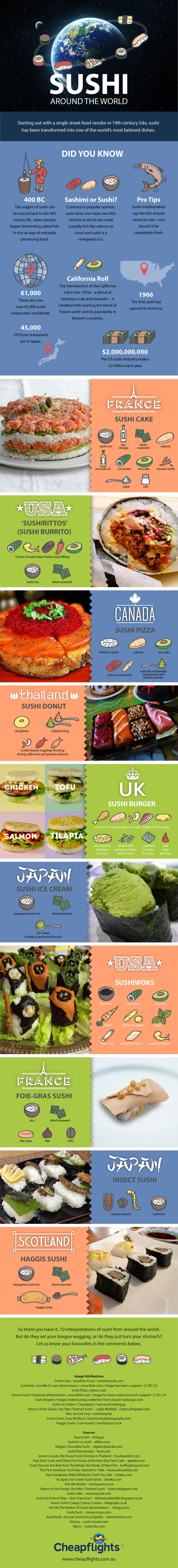 Infographic: Sushi Around the World #infographic