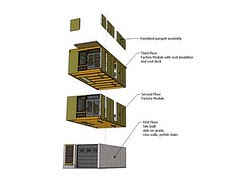 Container Structure