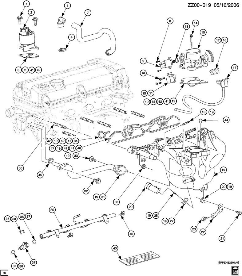 2000 Saturn Sl2 Engine Diagram Wiring Diagram Clear Pair A Clear Pair A Zaafran It