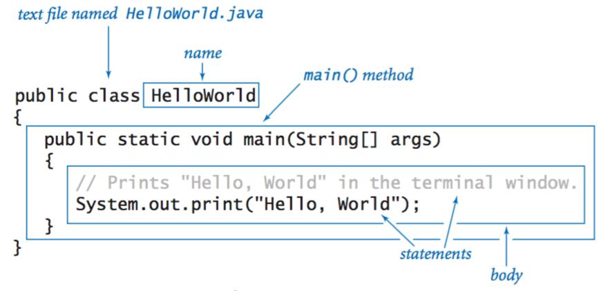 Hello, World in Java