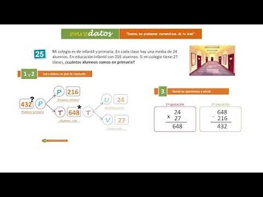 VÍDEO 10 - RESOLVIENDO UN PROBLEMA DE DOS OPERACIONES (2)