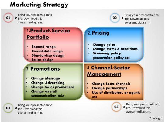 Marketing Strategy Powerpoint Presentation Slide Template