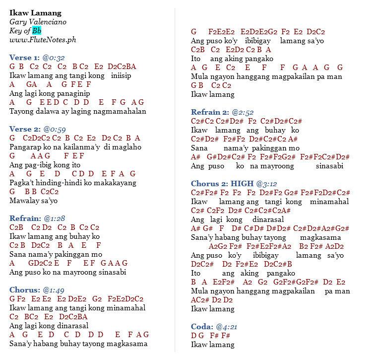 Ikaw Lamang Gary Valenciano Notes Bb