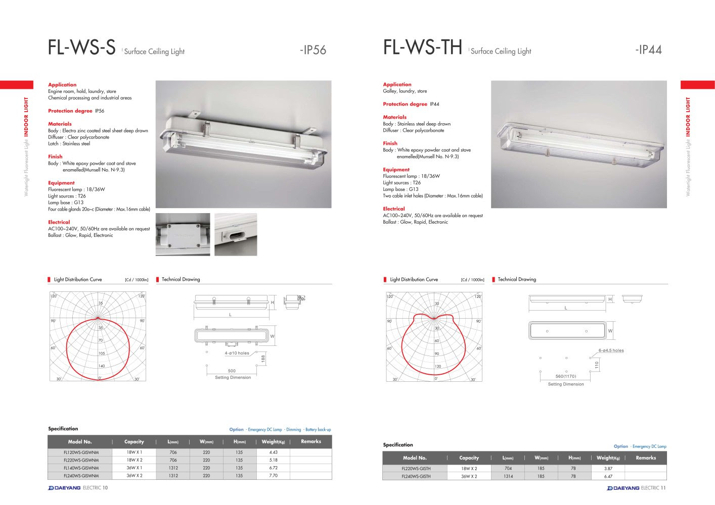 Lighting Products Catalog - Daeyang Electric - PDF Catalogues
