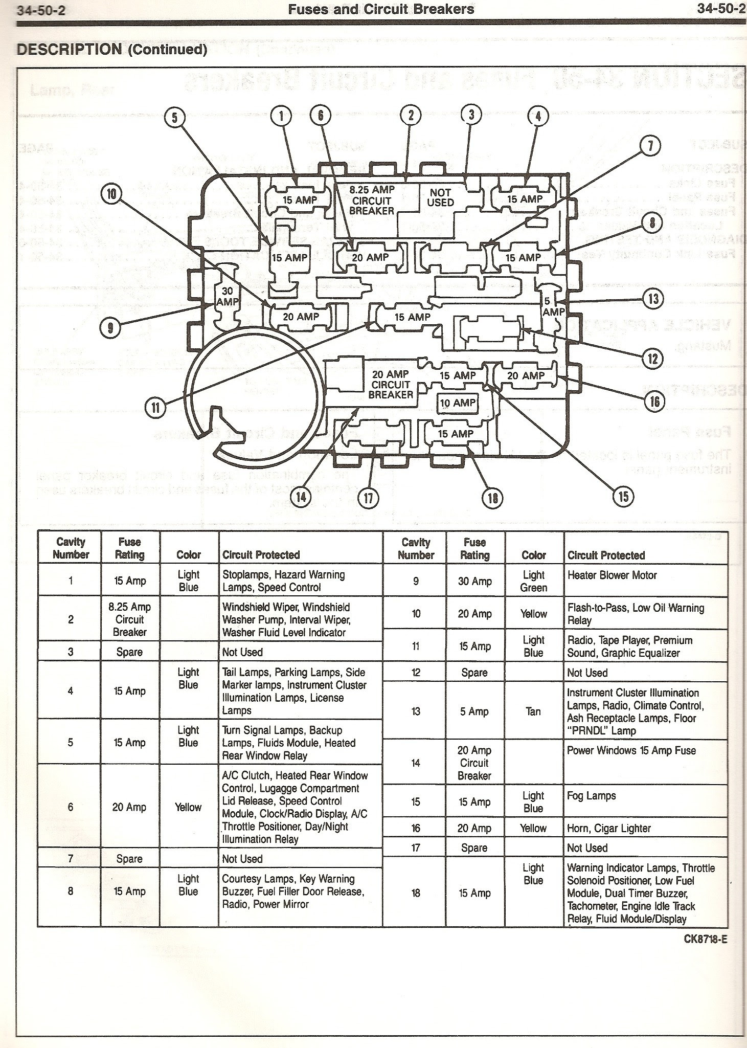 Diagram Wiring Diagram De Ford Ranger 1997 Full Version Hd Quality Ranger 1997 Diagrammunng Nowroma It