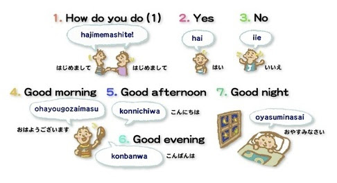 Learn To Speak Japanese Quickly