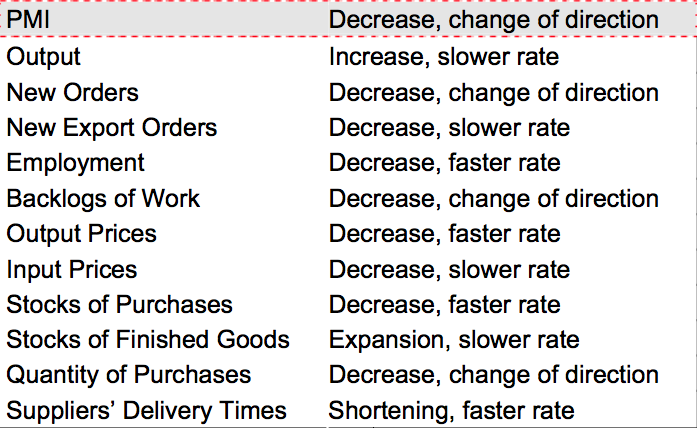 china may hsbc flash pmi