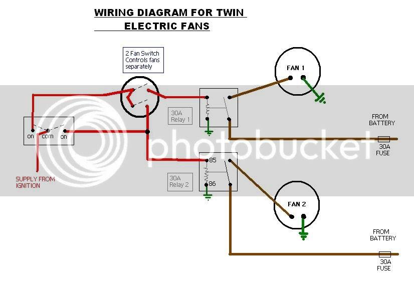 Diagram 6 Wire Twin Fan Wiring Diagram Full Version Hd Quality Wiring Diagram Diagrambragan Agriturismotorchia It
