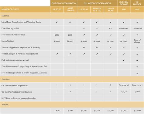 wedding planner: Wedding Planning Checklist Costs