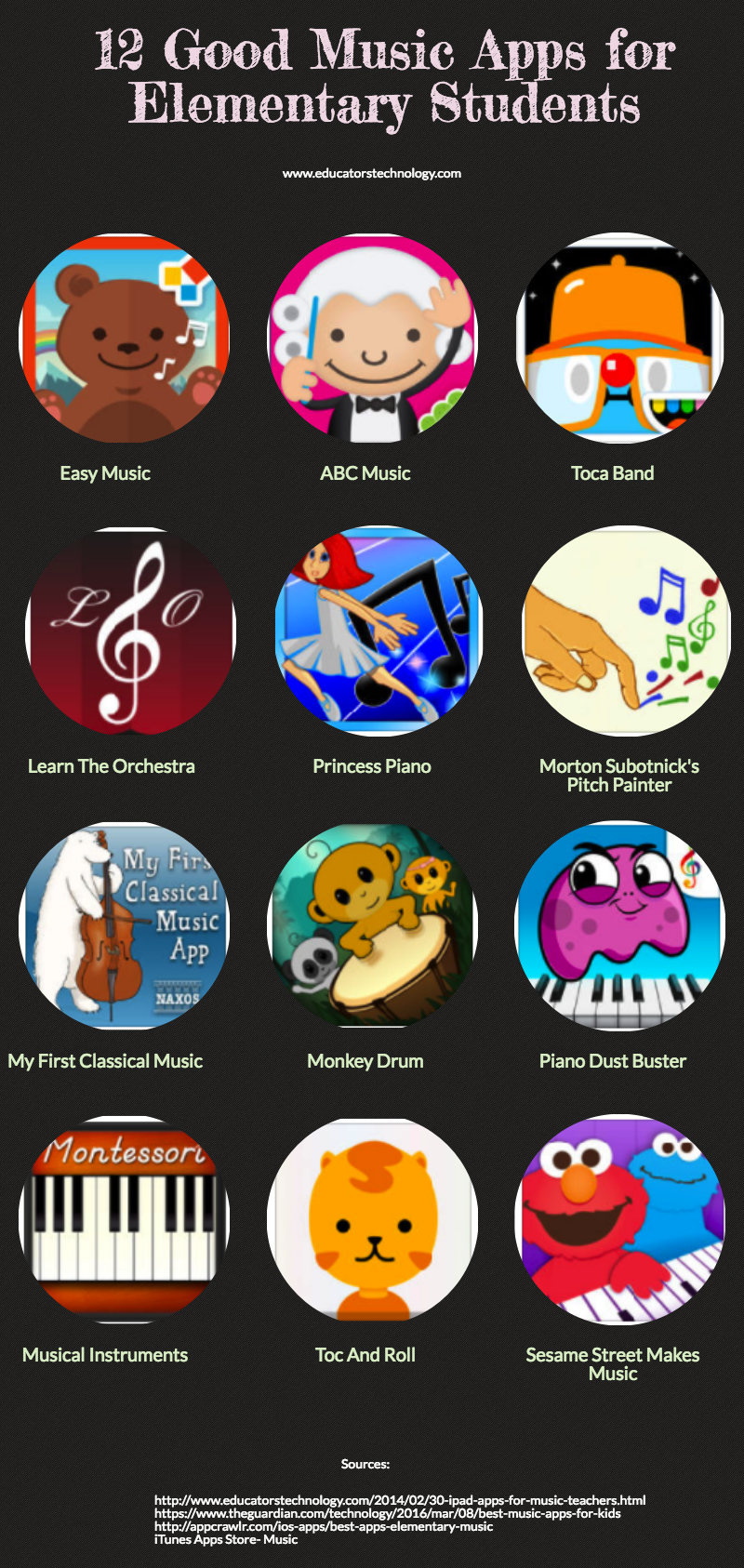 good music writing apps