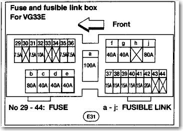 1998 nissan sentra fuse box 35 2000 nissan xterra fuse box diagram wiring diagram list  35 2000 nissan xterra fuse box diagram