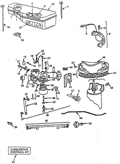 BRIGGS & STRATTON Engine Briggs And Stratton Parts | Model