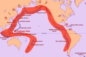 ring of fire benua atlantis