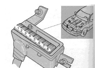 Volvo 960 1995 1997 Fuse Box Diagram Auto Genius