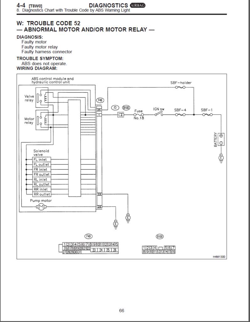 Diagram 2011 Subaru Impreza Abs Wiring Diagram Full Version Hd Quality Wiring Diagram Xtremewiring Agriturismoforli It