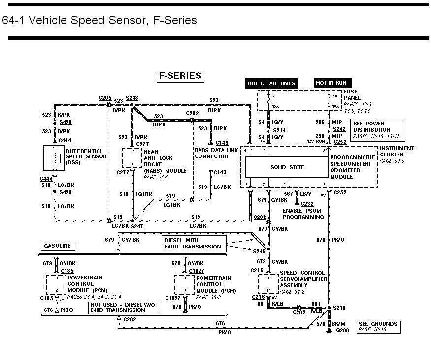 Speed sensor locations 1994 F150 - Ford Truck Enthusiasts ...