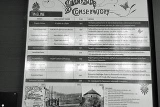 Sunnyside Conservatory - Timeline