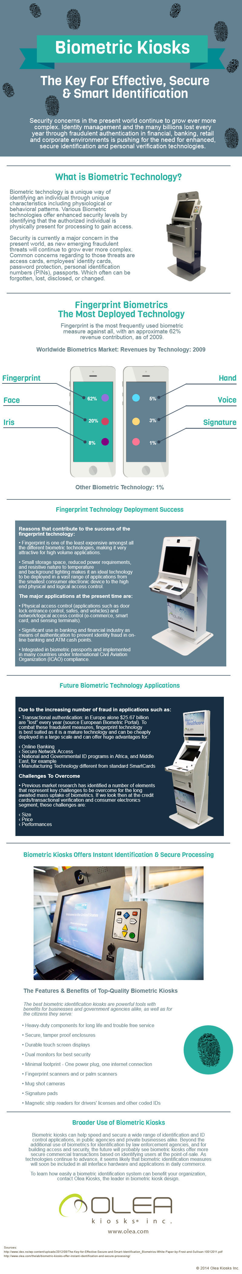 Infographic: Biometric Kiosks: The Key For Effective, Secure and Smart Information