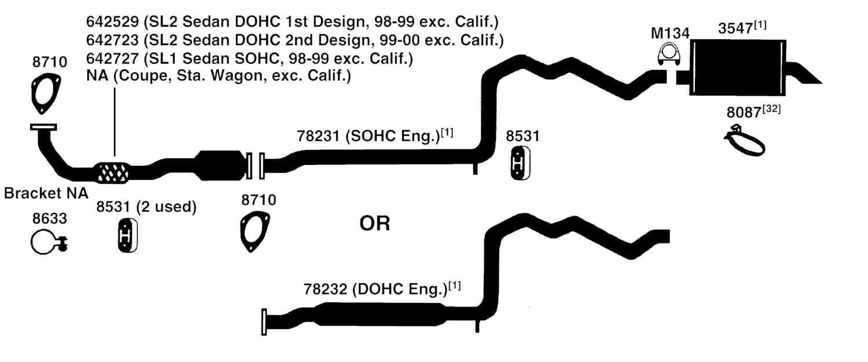 98 Saturn Sc2 Wiring Diagram - Wiring Diagram Networks | Wiring Diagram For 1998 Saturn |  | Wiring Diagram Networks - blogger