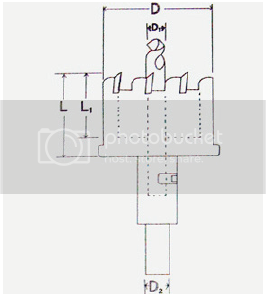 photo holesaw_zps134457d2.png