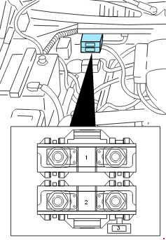 1997 2002 Ford Expedition Fuse Box Diagram Fuse Diagram