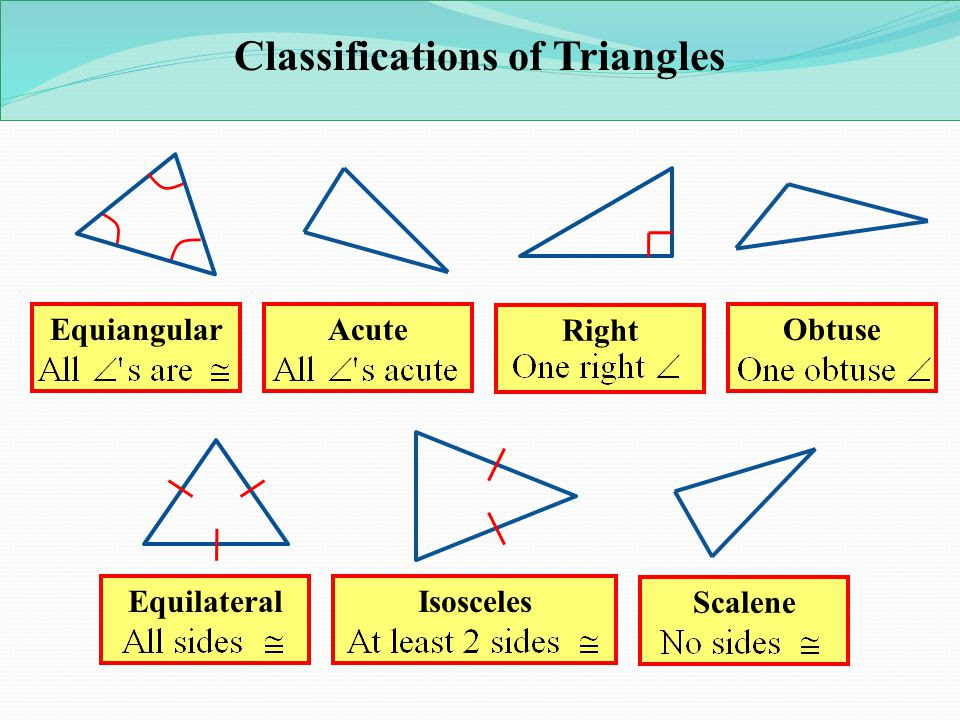 Classifications+of+Triangles