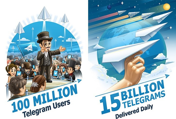Telegram 100 millones
