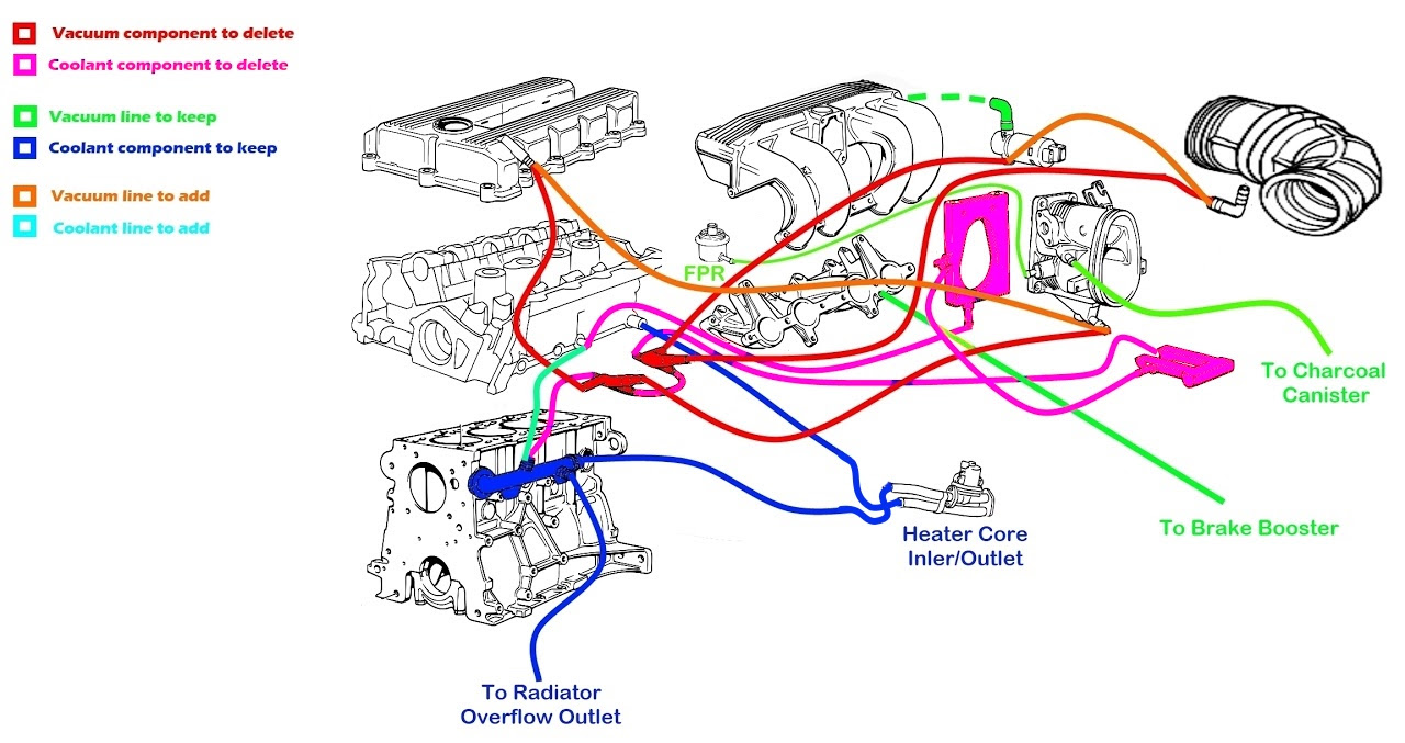 bmw wiring diagram system e36 33 bmw e36 vacuum hose diagram wiring diagram list  33 bmw e36 vacuum hose diagram wiring