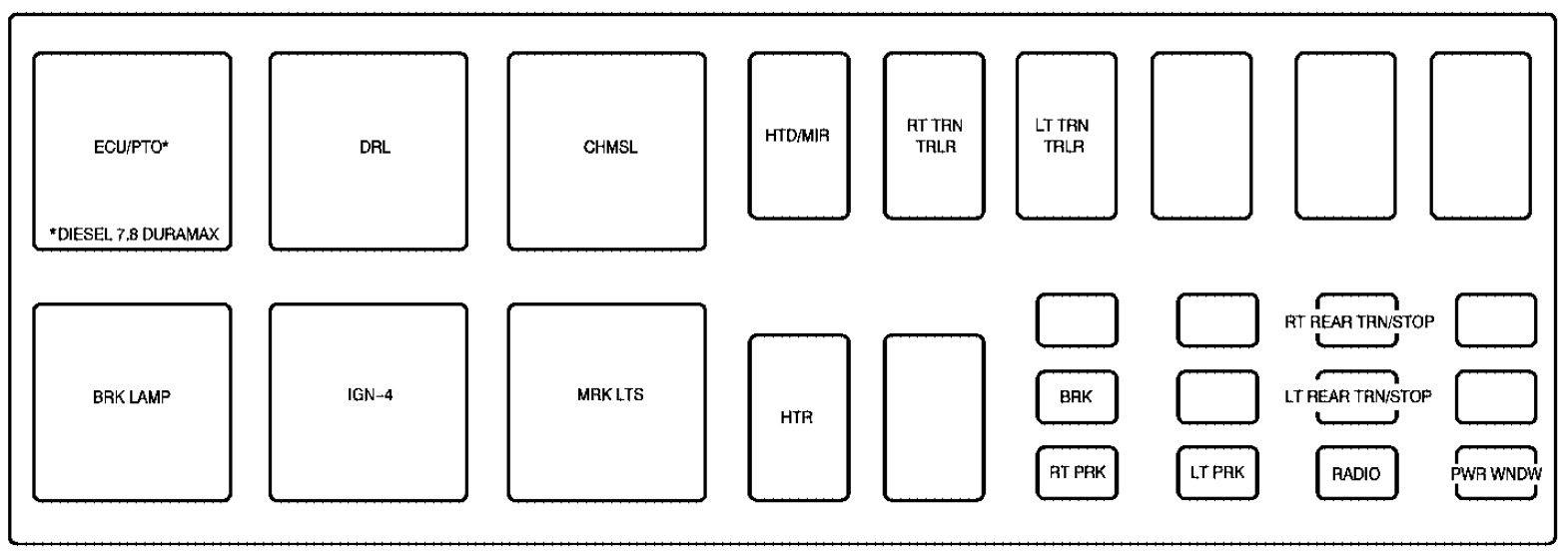 Gmc C7500 Fuse Box Wiring Diagram Schematic Advice Visit A Advice Visit A Aliceviola It